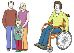 Das Bild zeigt einen erwachsenen Mann, eine erwachsene Frau und ein junges Mädchen. Es zeigt auch eine Frau im Rollstuhl.