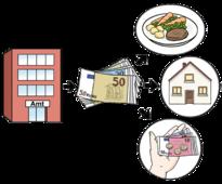 Das Bild zeigt ein Haus. Auf dem Haus steht groß Amt. Daneben sind Geldscheine.