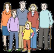 Das Bild zeigt eine Familie.